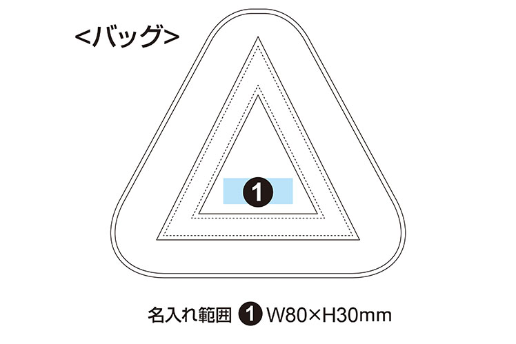 ピラミッドバッグ 非常用 防災15点セット