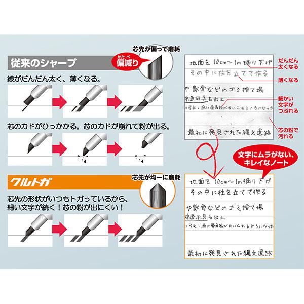 三菱鉛筆 クルトガ+セーラー万年筆 蛍光ペン ルミライナー
