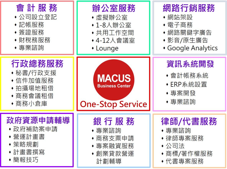 MACUS商務中心 完整公司設立工商服務秘書服務