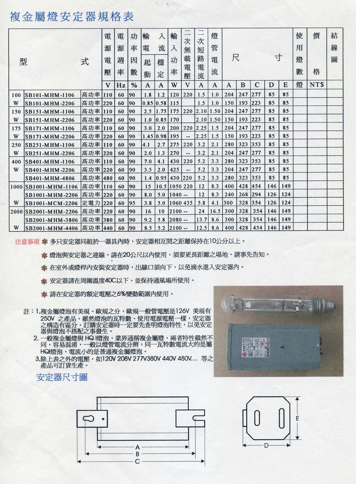 複金屬燈安定器.jpg