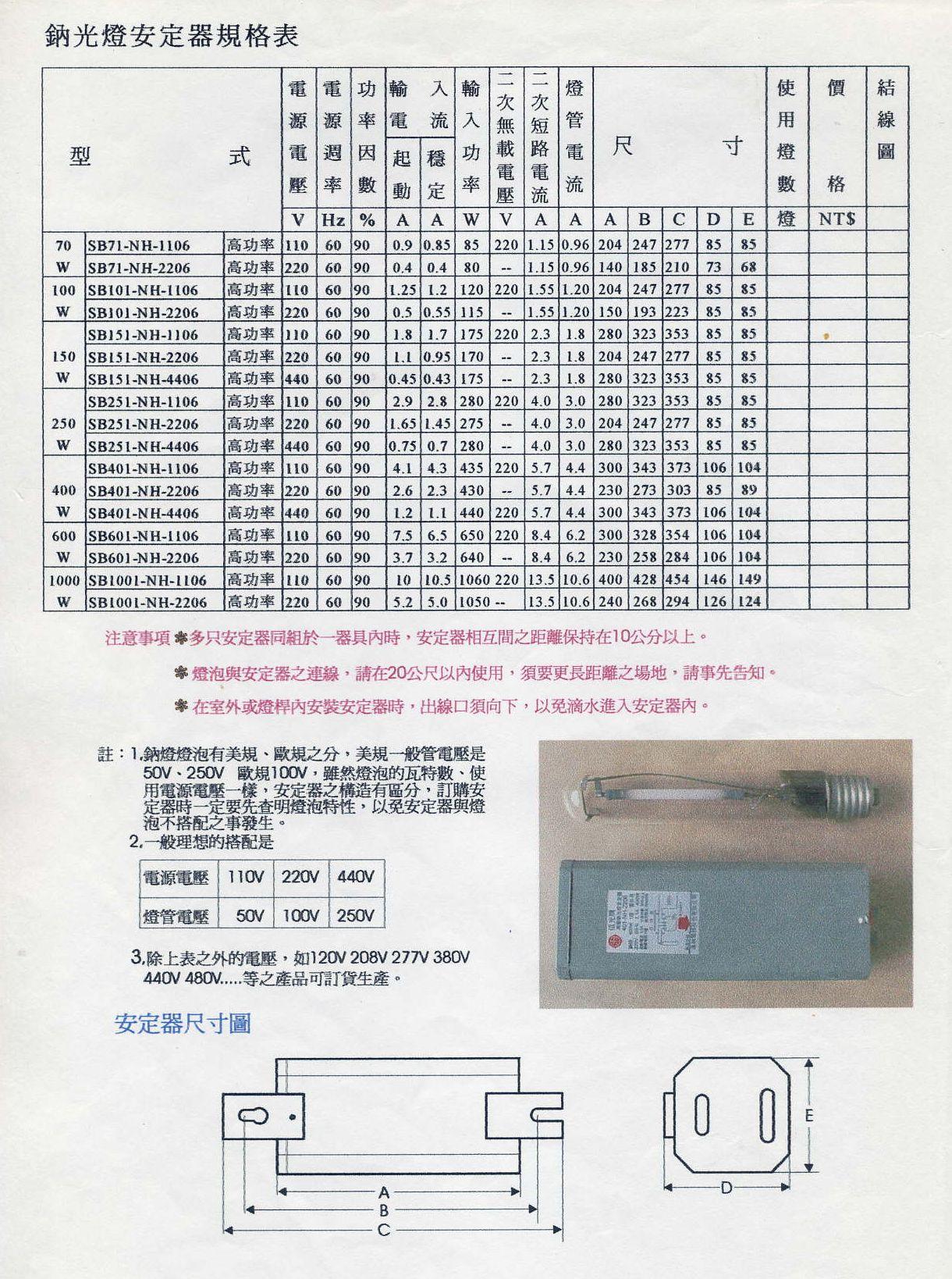 高壓鈉燈安定器.jpg