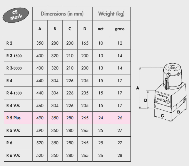 R5Plus_dimensions.jpg