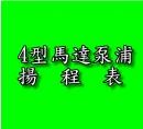 4型馬達泵浦 揚程表