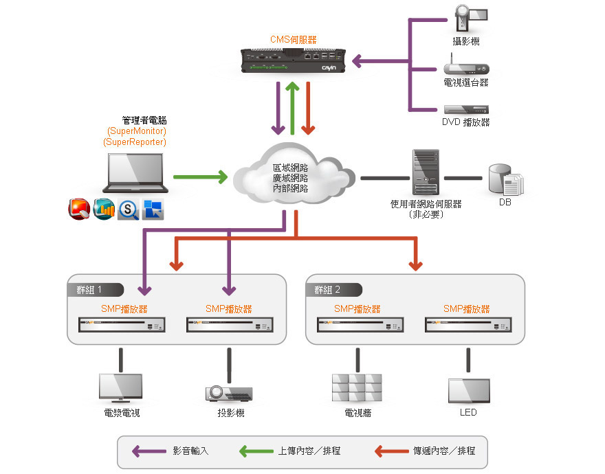 CMS-40_system.jpg