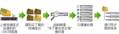 supermonitor4-p4.jpg
