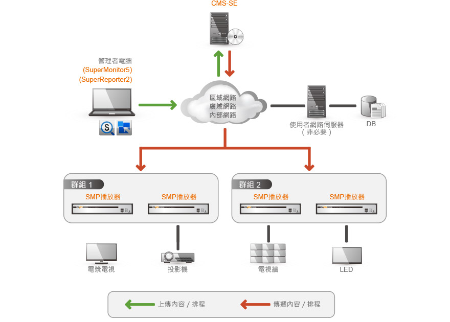 CMS-SE_system.jpg