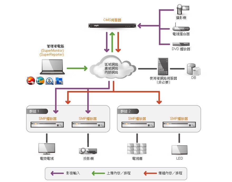 CMS-20_system.jpg