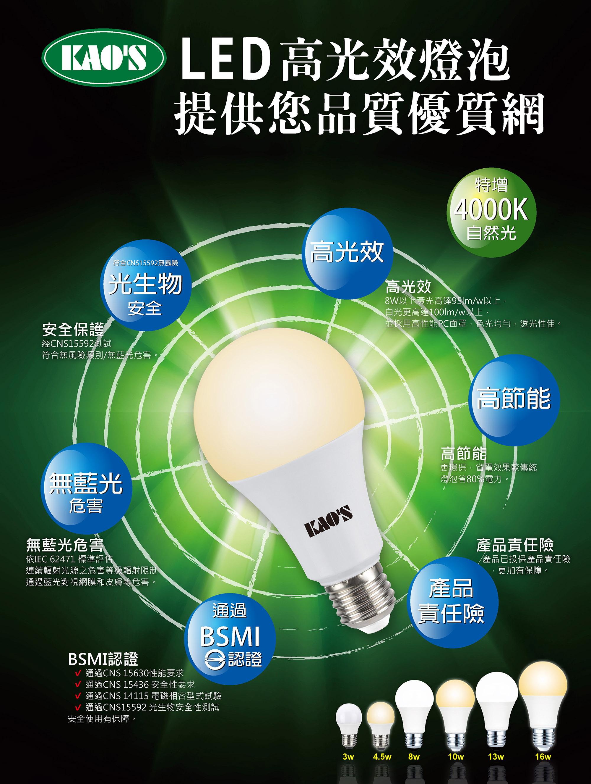 KAOS LED_01.jpg
