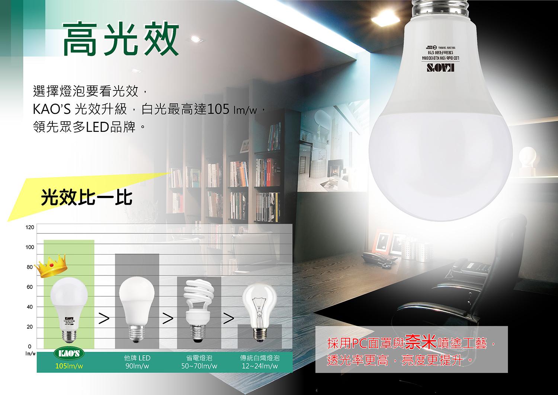 KAOS LED_02.jpg