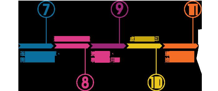 流程圖2.png