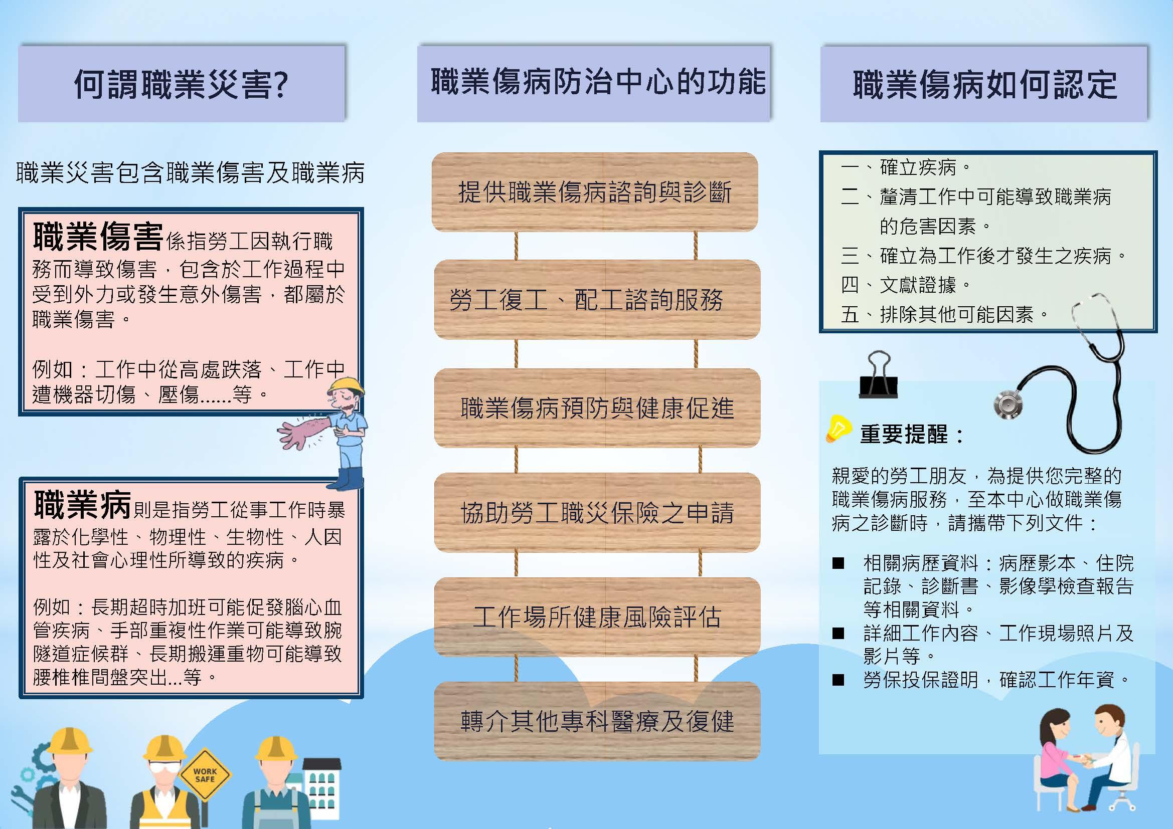 106職病中心-宣傳三摺頁V4_頁面_2.jpg