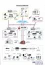 視訊會議系統建置