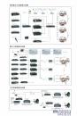 簡易型會議控制主機系統 / 數位型會議控制主機系統 / 網路型會議控制主機系統