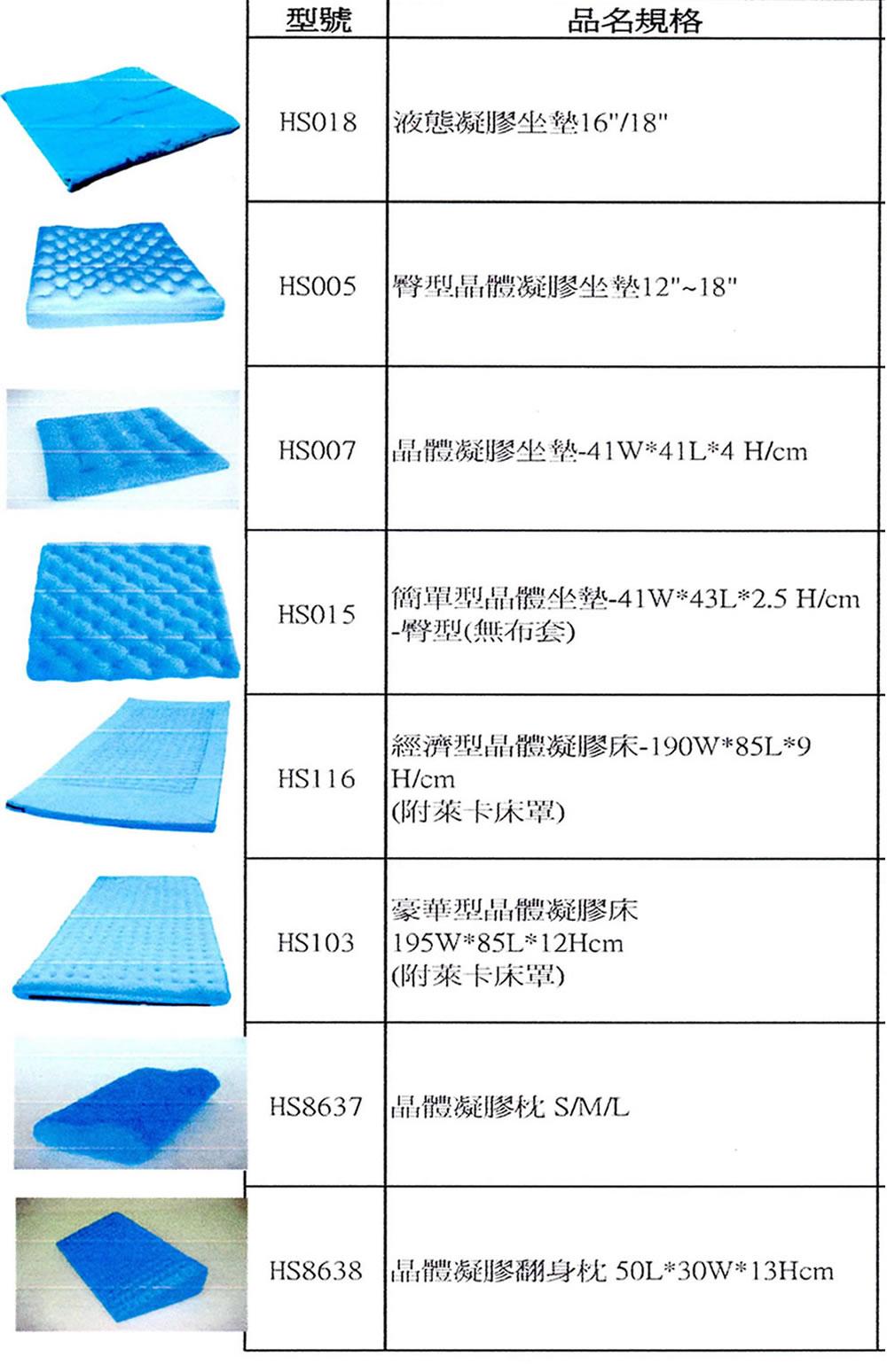 惠生減壓系列產品1-.jpg