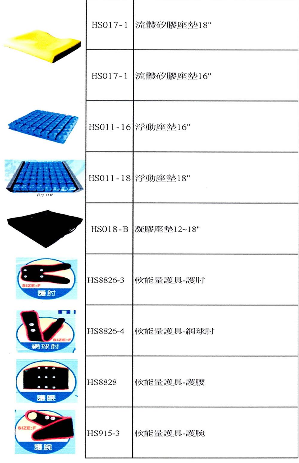惠生減壓系列產品4-.jpg