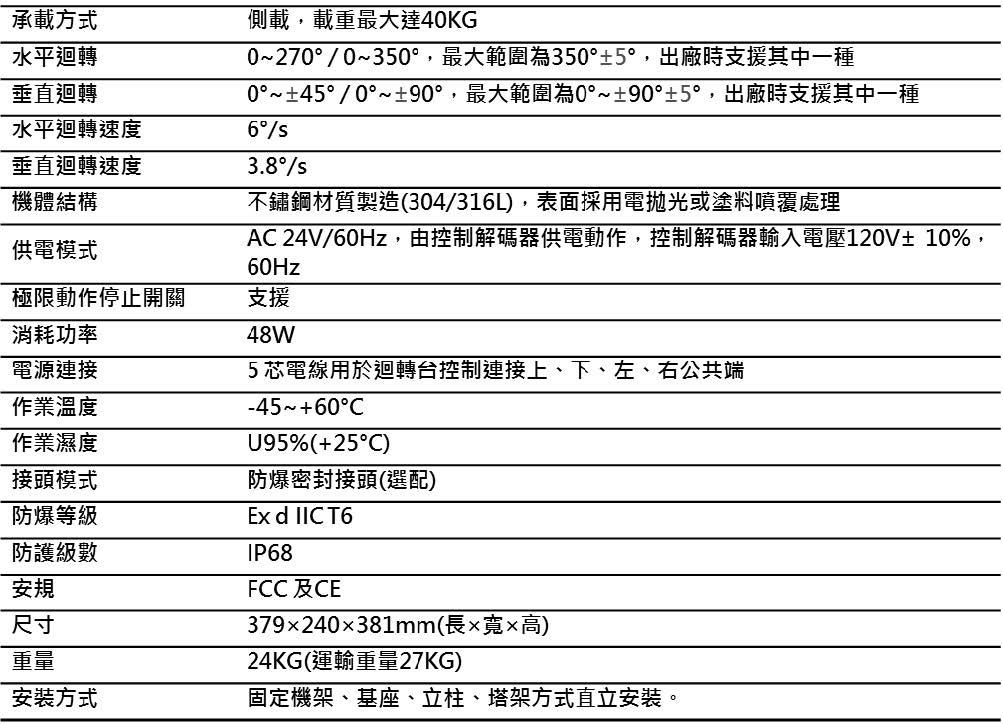 耐高溫防爆型錄(更新)-20170516_頁面_09_影像_0002.jpg