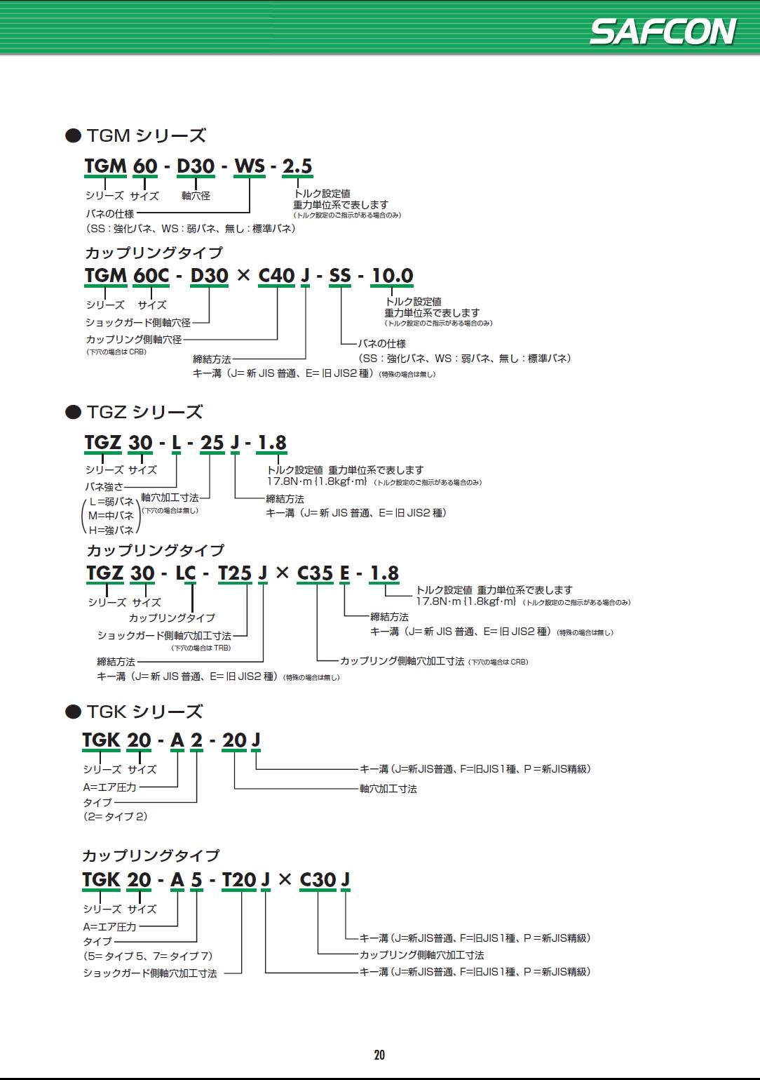 椿本精密型扭力限制器規格_2.jpg