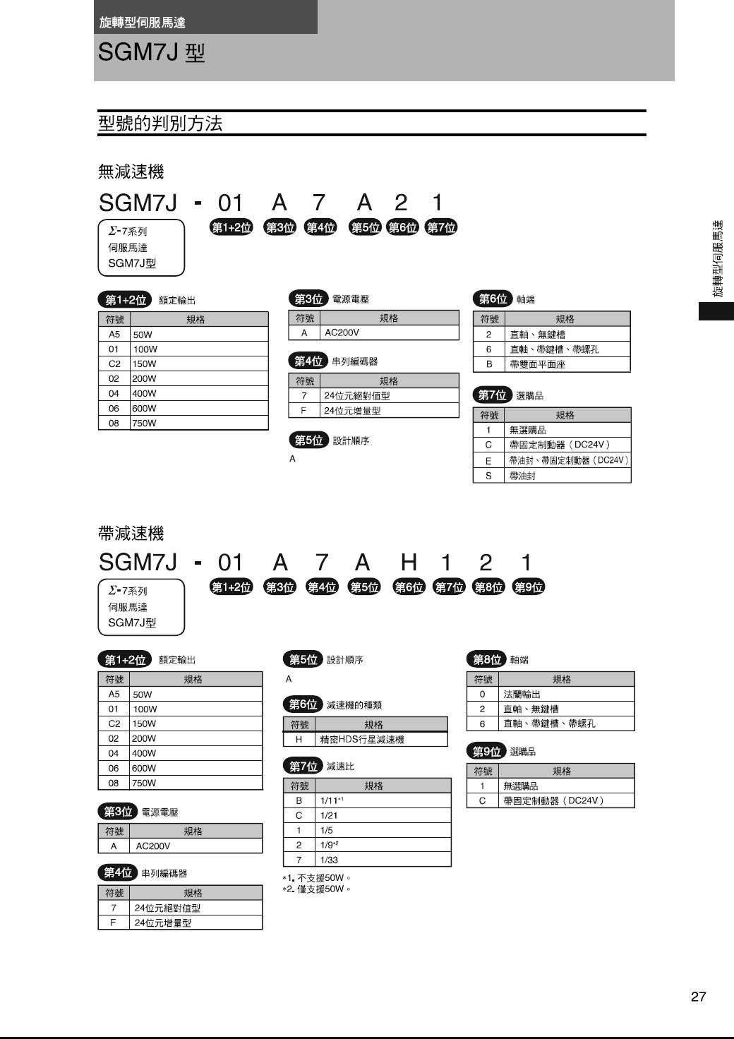 SGM7J_規格.jpg
