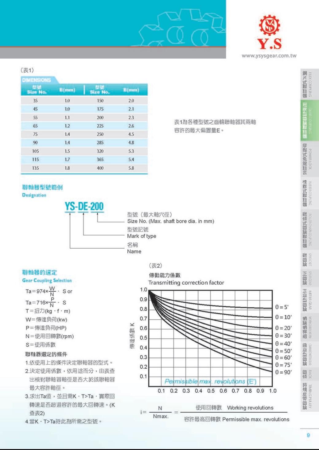 齒輪型聯軸器規格.jpg