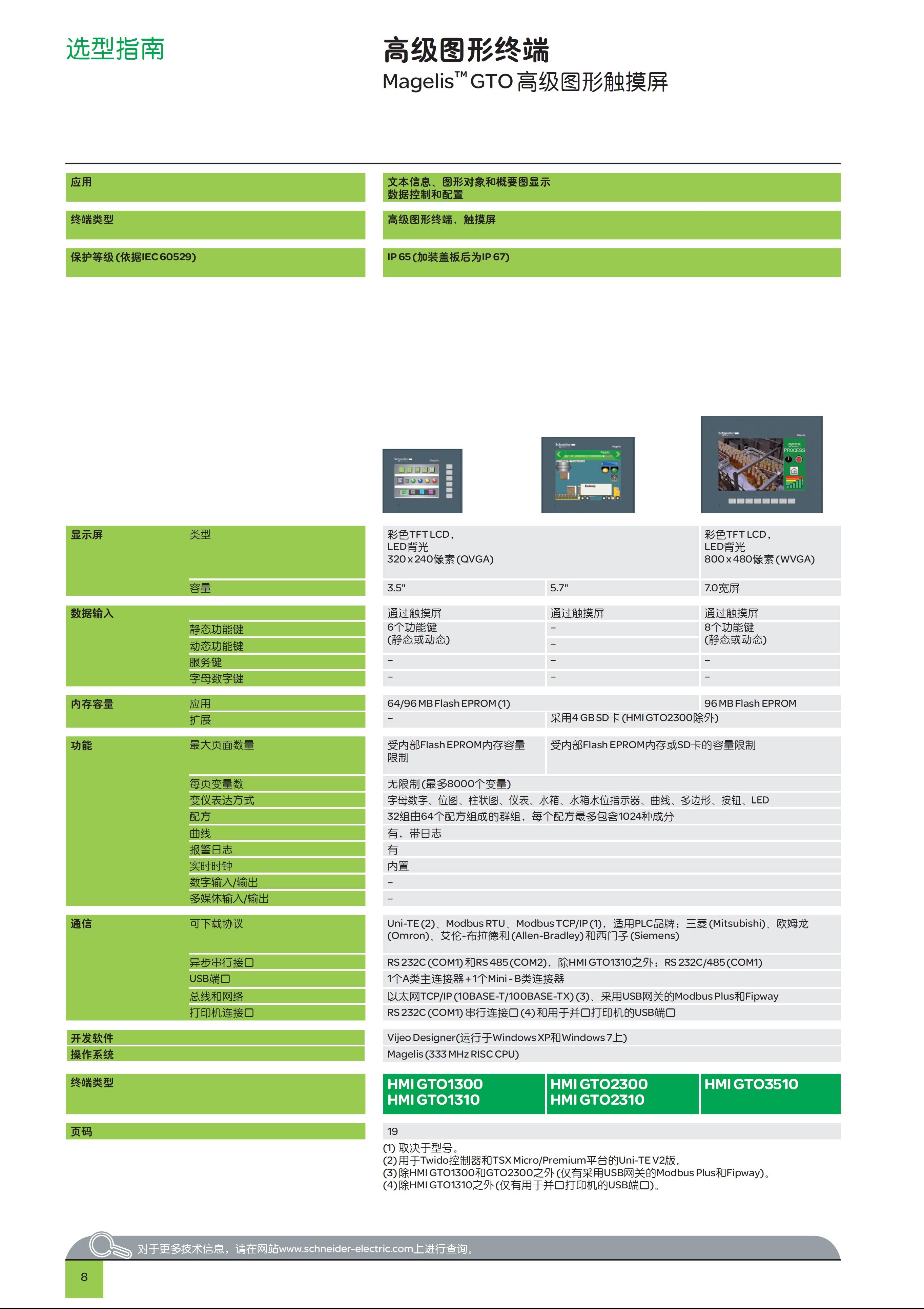 GTO選型.jpg