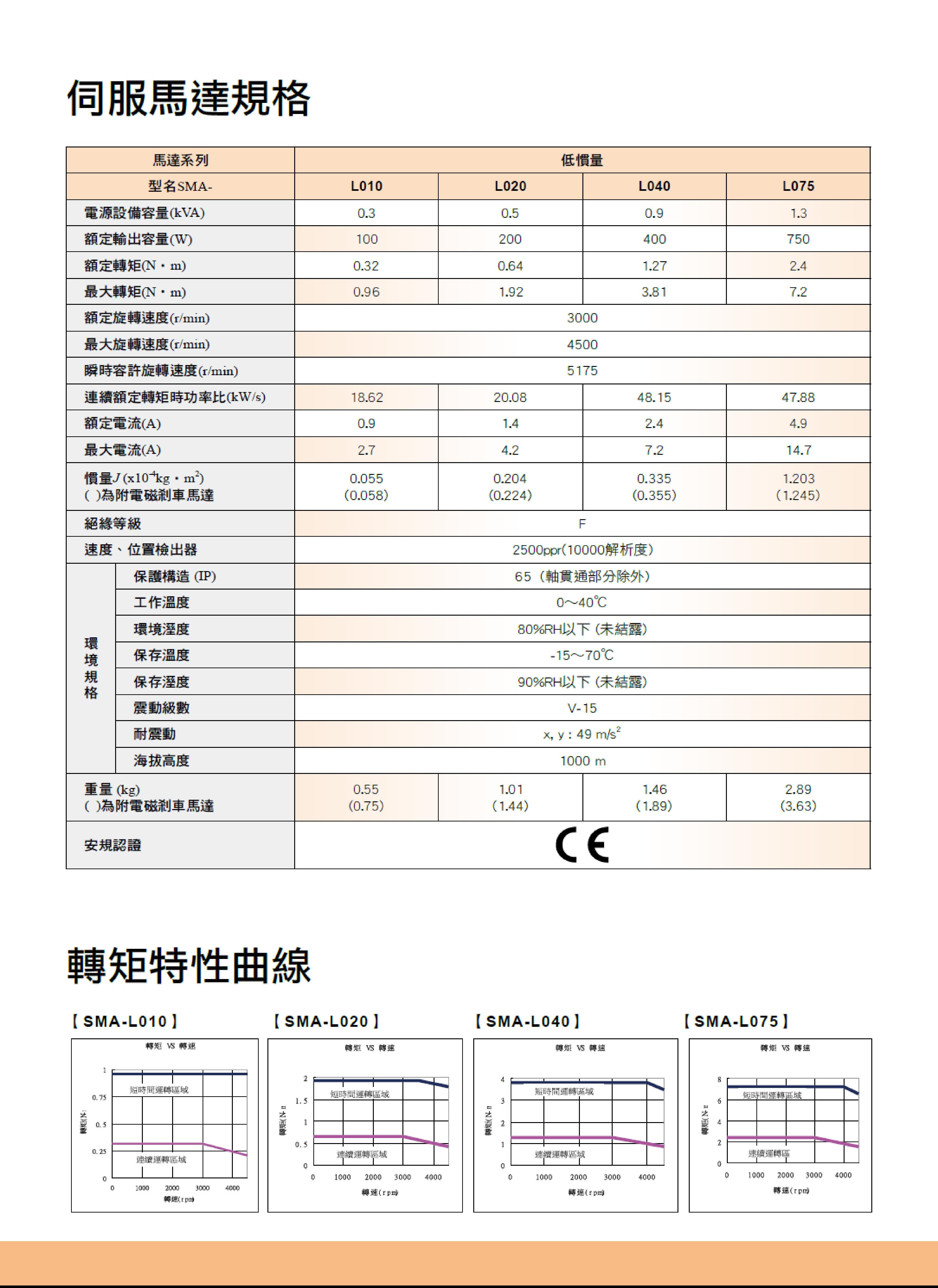 SDB 規格_CN_1.jpg