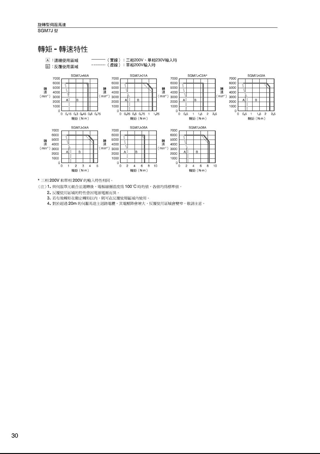 SGM7J_SPEC_2.jpg