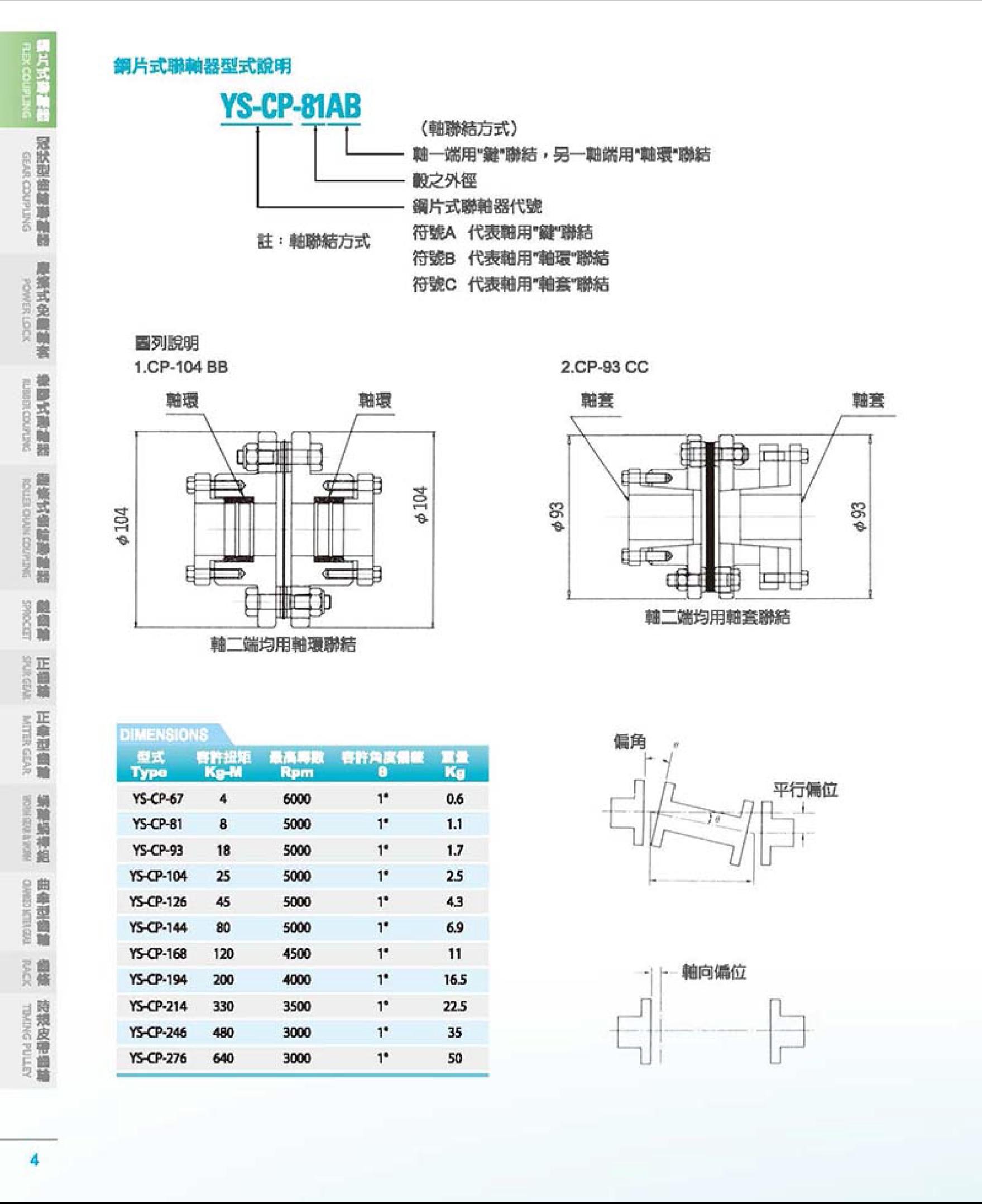 鋼片式聯軸器規格.jpg