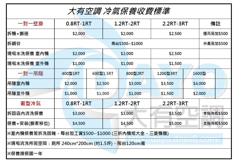 冷氣保養收費表 (網路用)_副本.jpg