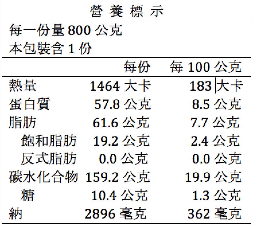 韭黃營養標示.png