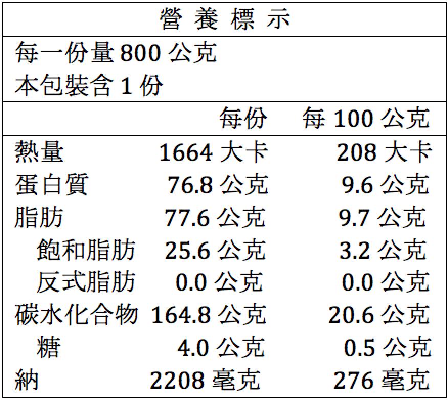 四季豆營養標示.png