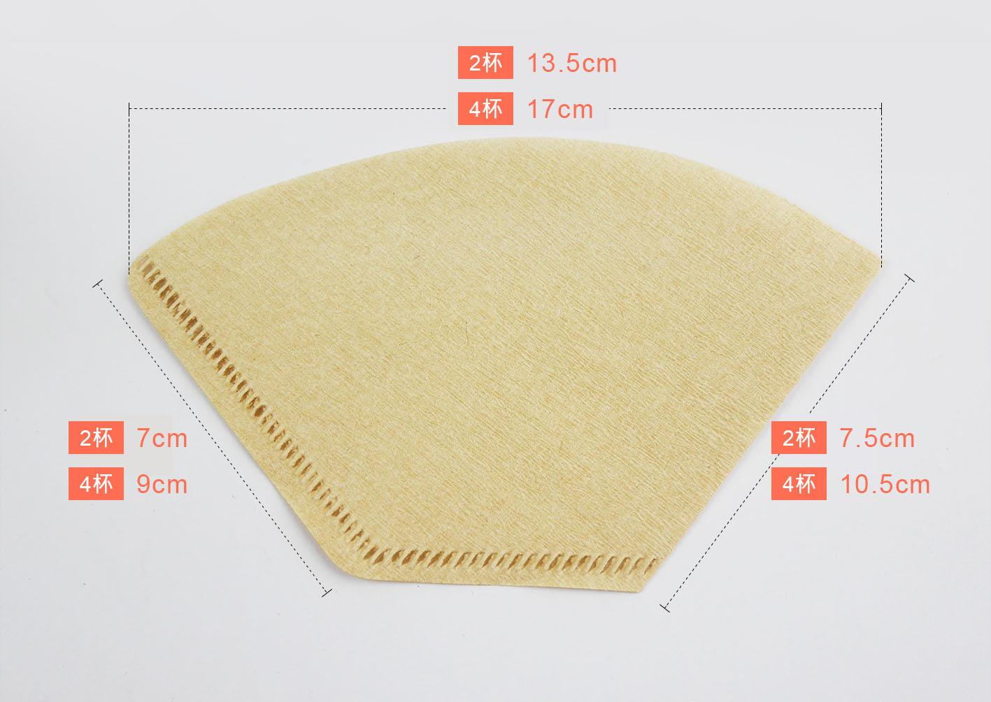 《袋袋相傳》A17 咖啡手沖濾紙-無漂白咖啡濾紙1.jpg