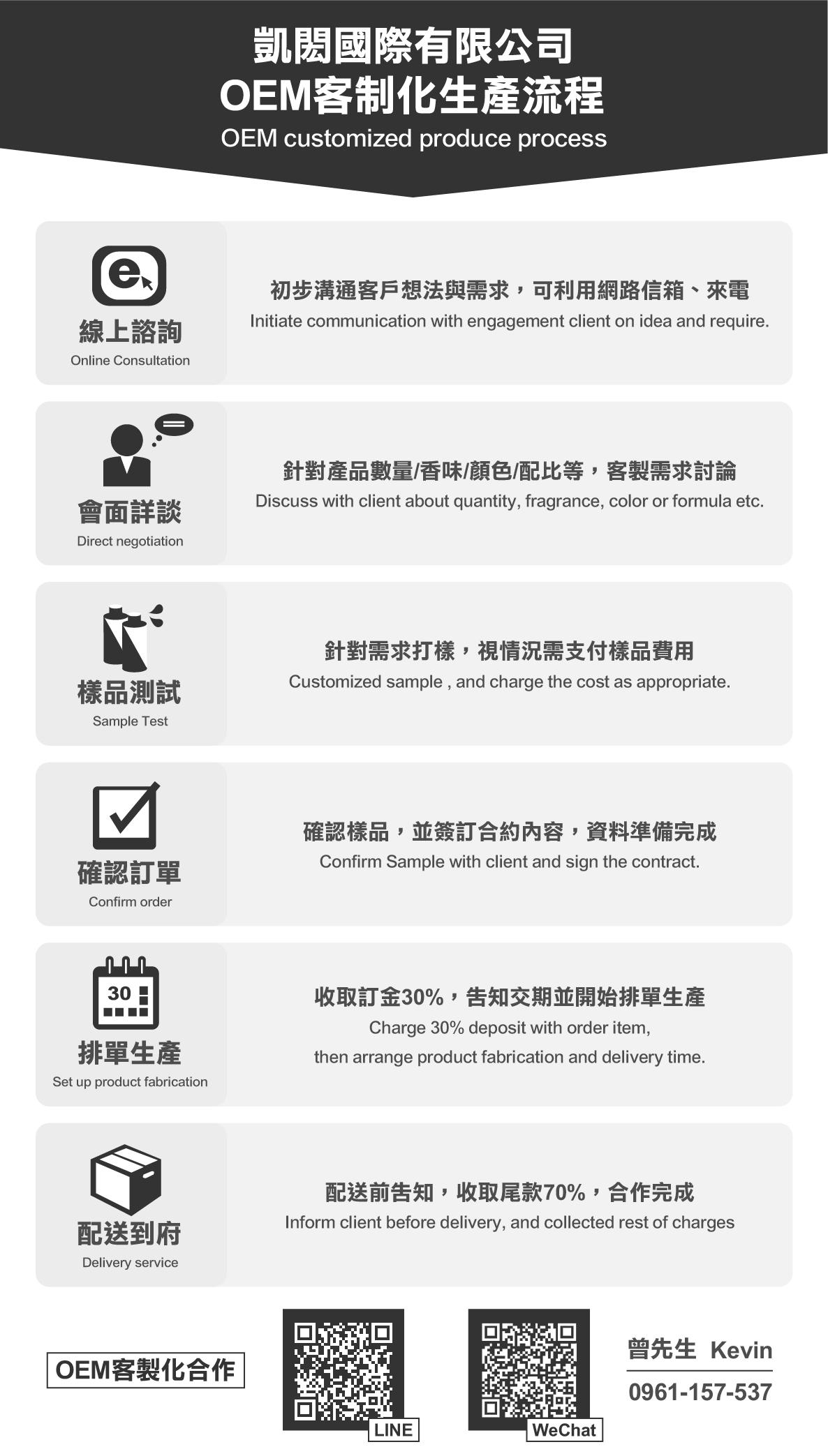 OEM客製化生產流程-01.jpg