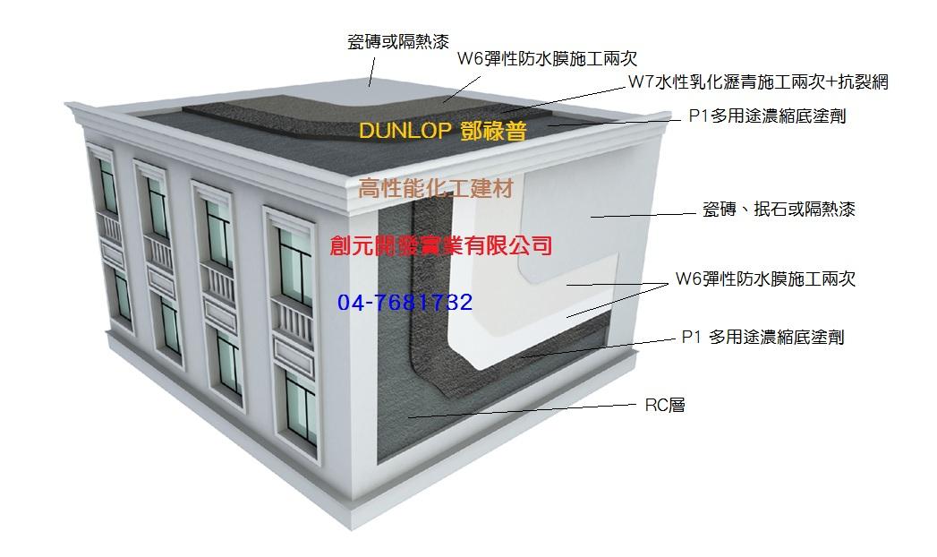 外牆+屋頂施作層次圖.jpg