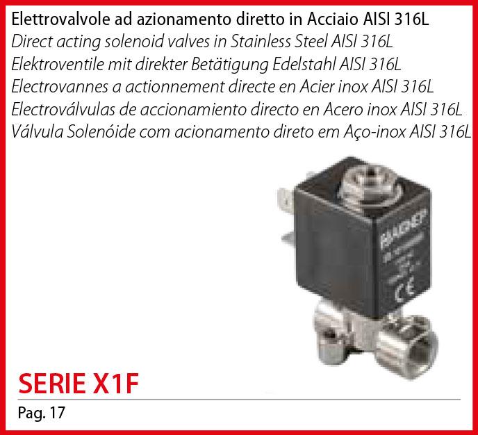 Aignep Fluidity (二口二位閥)-X1F.jpg