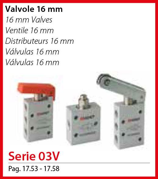 電磁閥Valve_03V.jpg