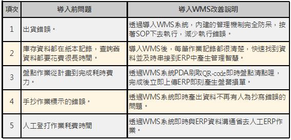 JY_WMS-前後差異.png