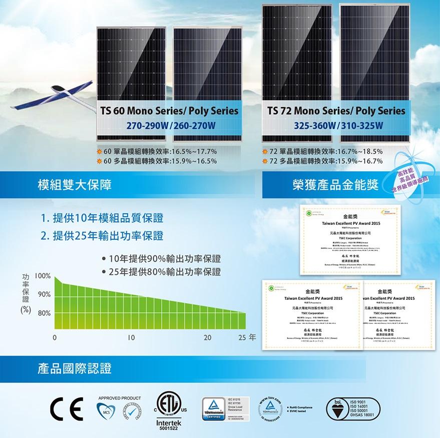 太陽能系統產品.jpg