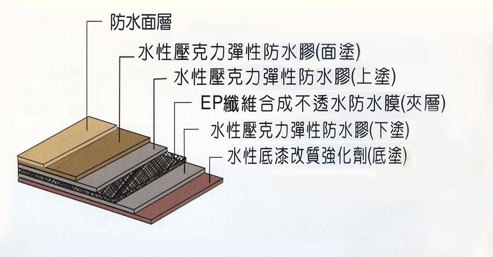 積層工法.jpg
