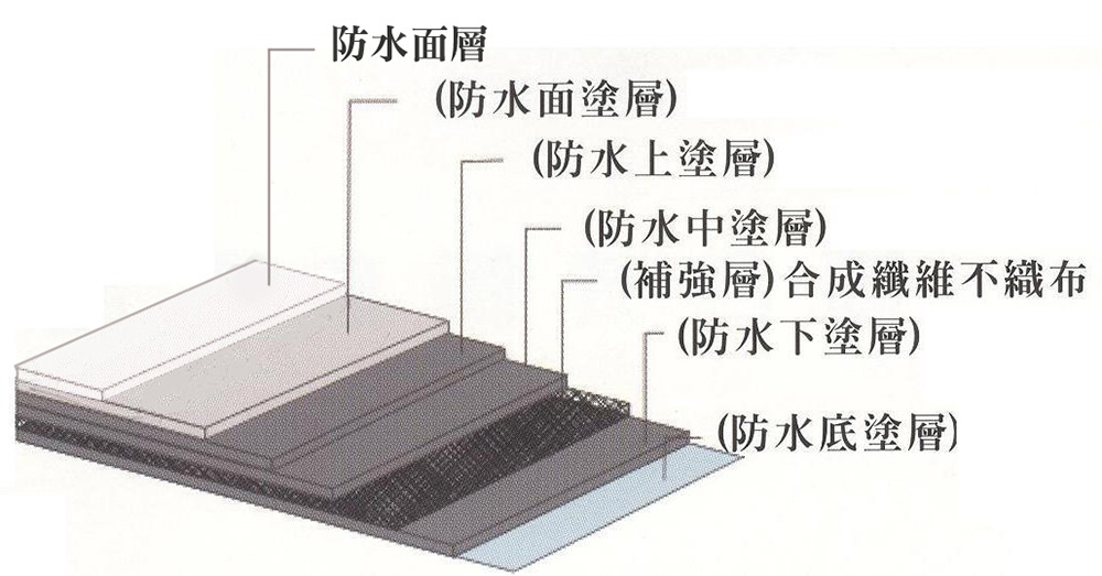 複合工法.jpg