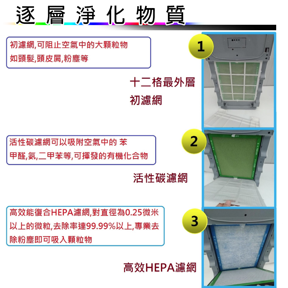 淨化物質3.jpg
