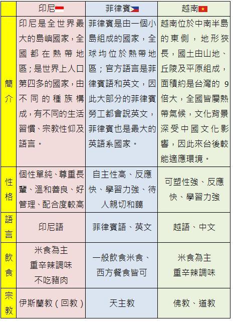 1國情介紹.jpg