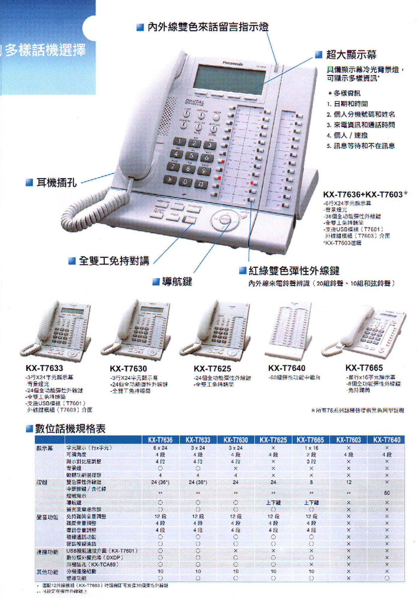 KX-TDA30數位超融合式IP交換機-5.jpg