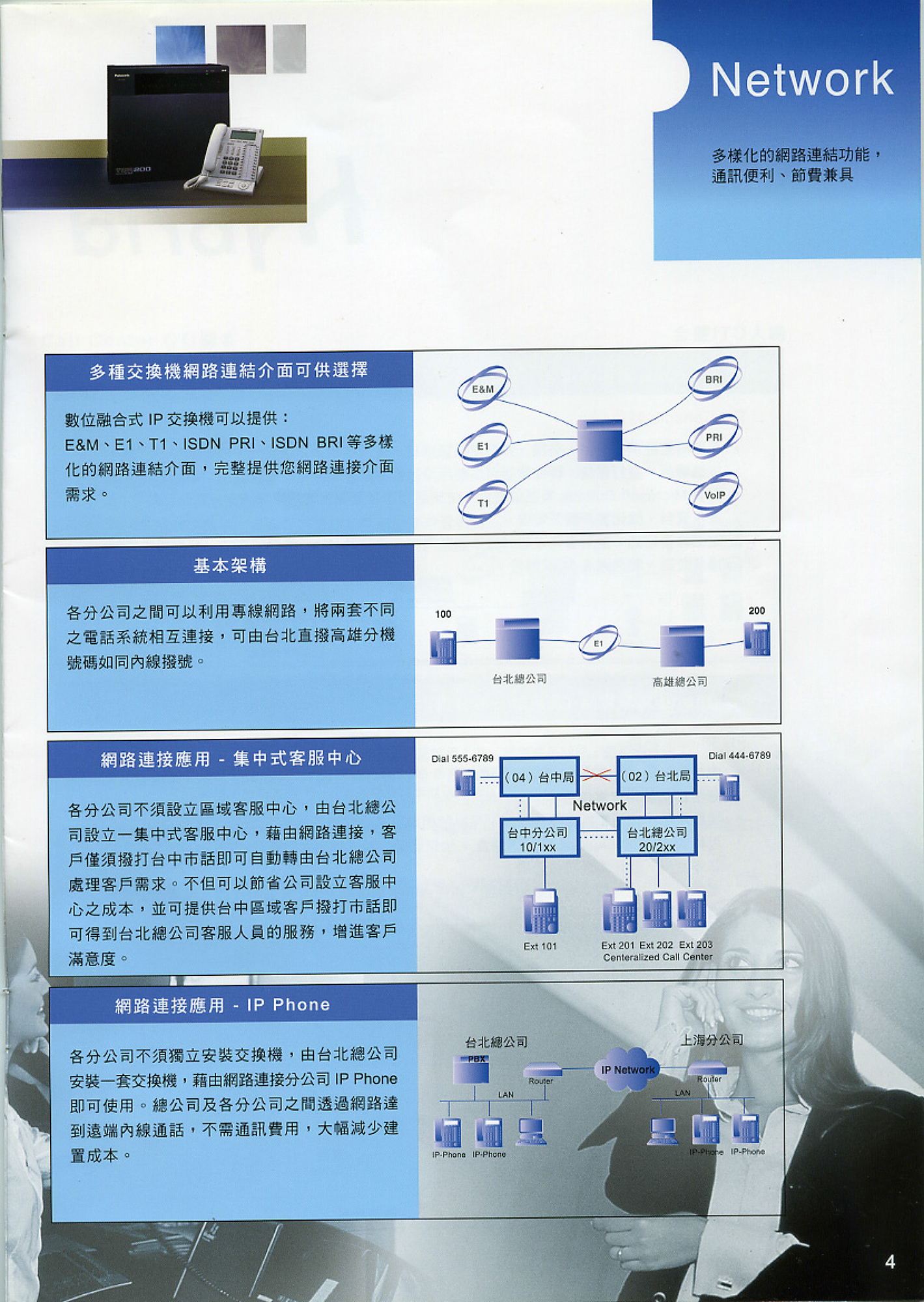 KX-TDA數位超融合式IP交換機-5.jpg