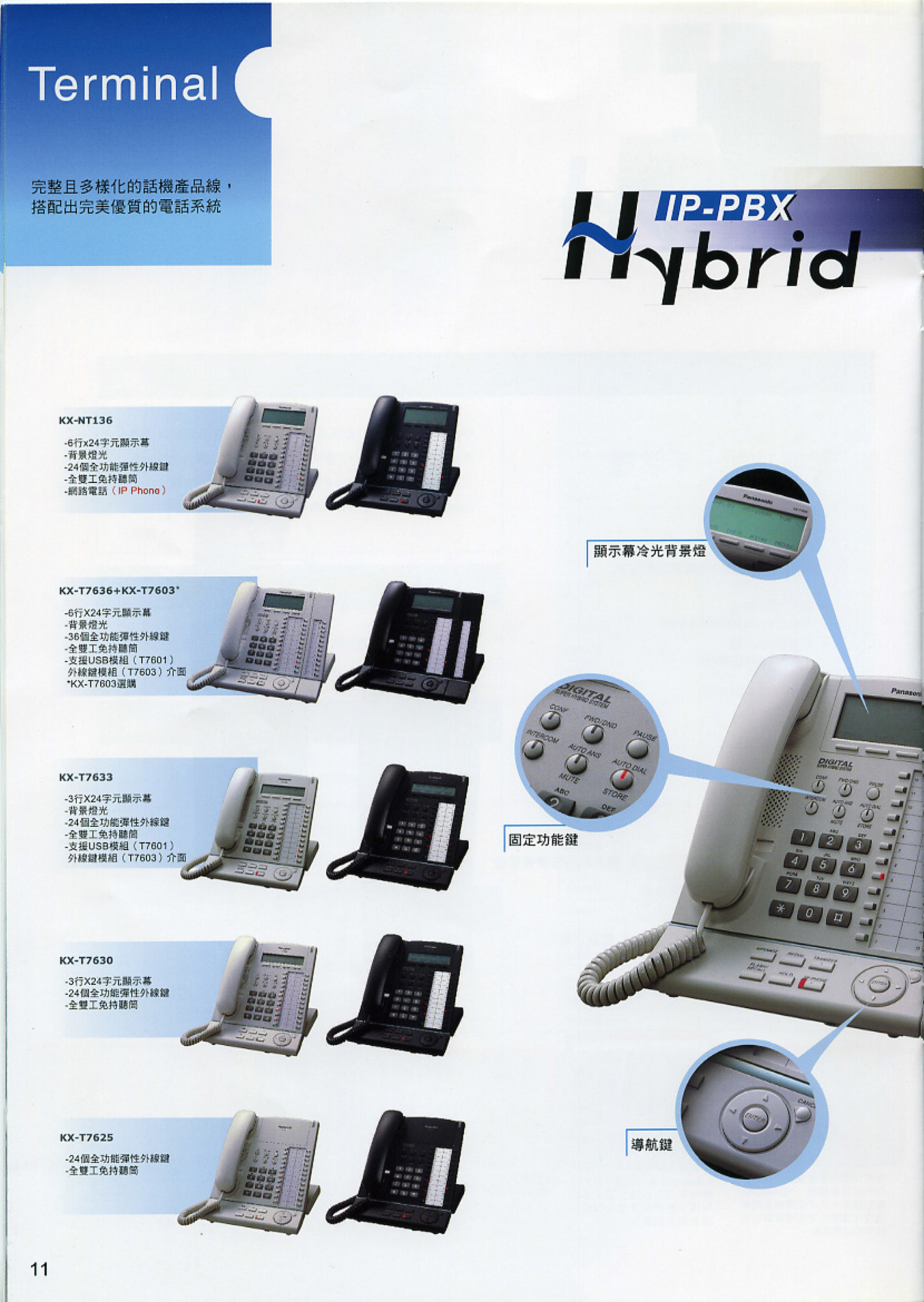 KX-TDA數位超融合式IP交換機-12.jpg