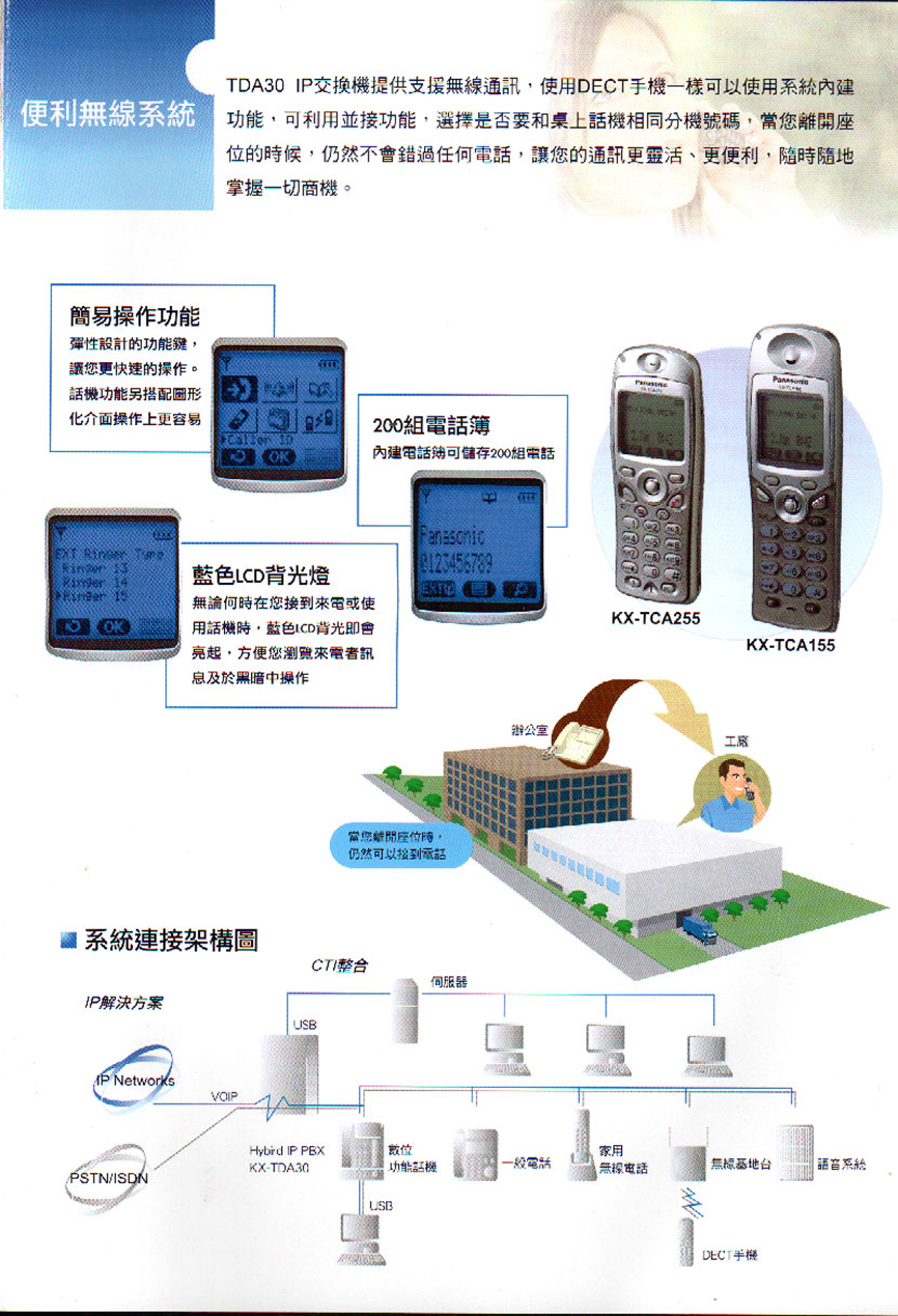 KX-TDA30數位超融合式IP交換機-4.jpg