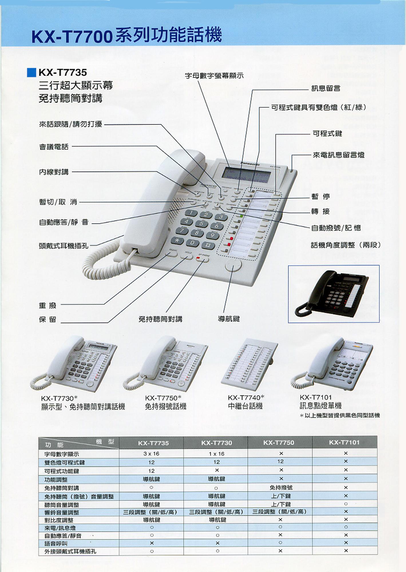 KXT系列功能話機-3.jpg