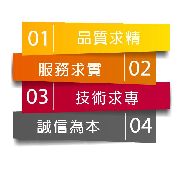 圖表 sampo-02.png
