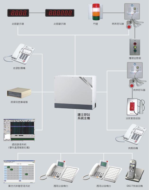 UD885_SystemConfiguration.jpg