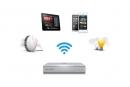 數位化無線智慧家庭住宅