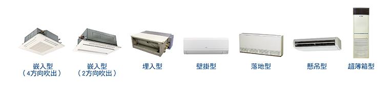 日立商用空調 變頻多聯式空調.jpg